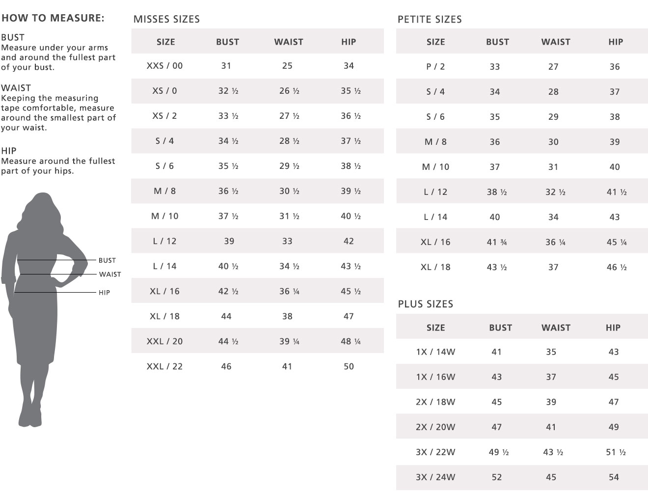 Misses, Petite And Plus Size Charts